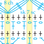 mcal-chart